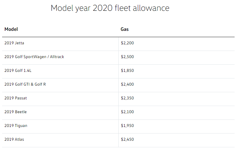 With a Volkswagen Fleet, not only will you enjoy incredible fuel savings over the years, but you'll also enjoy competitive incentives right up front.